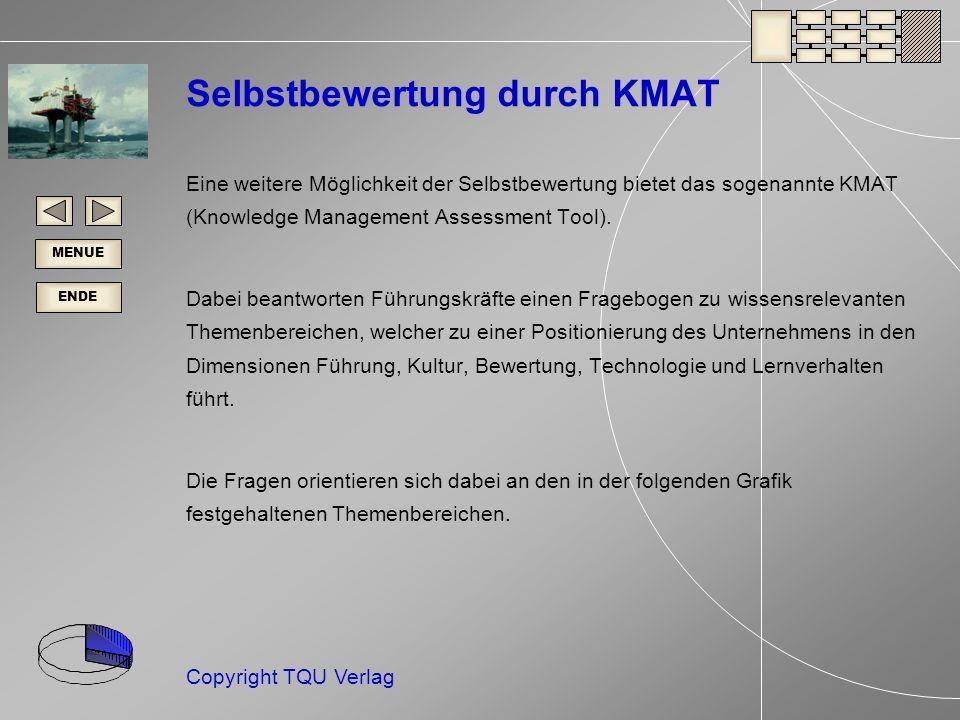ENDE MENUE Copyright TQU Verlag Selbstbewertung durch KMAT Eine weitere Möglichkeit der Selbstbewertung bietet das sogenannte KMAT (Knowledge Management Assessment Tool).