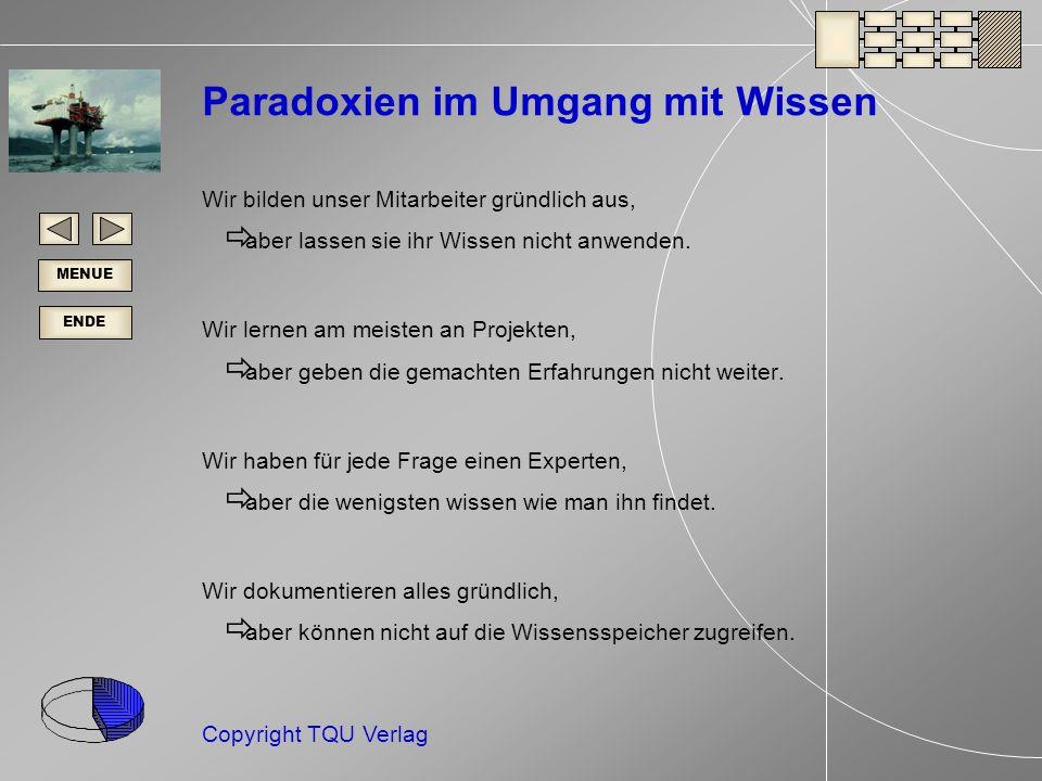 ENDE MENUE Copyright TQU Verlag Paradoxien im Umgang mit Wissen Wir bilden unser Mitarbeiter gründlich aus, aber lassen sie ihr Wissen nicht anwenden.