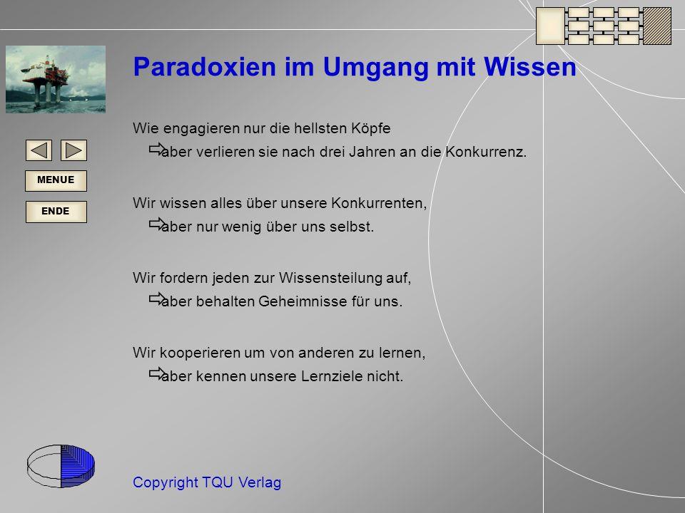 ENDE MENUE Copyright TQU Verlag Paradoxien im Umgang mit Wissen Wie engagieren nur die hellsten Köpfe aber verlieren sie nach drei Jahren an die Konkurrenz.
