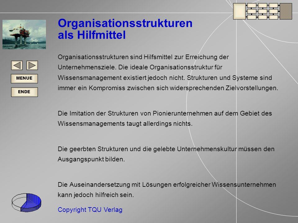 ENDE MENUE Copyright TQU Verlag Organisationsstrukturen als Hilfmittel Organisationsstrukturen sind Hilfsmittel zur Erreichung der Unternehmensziele.