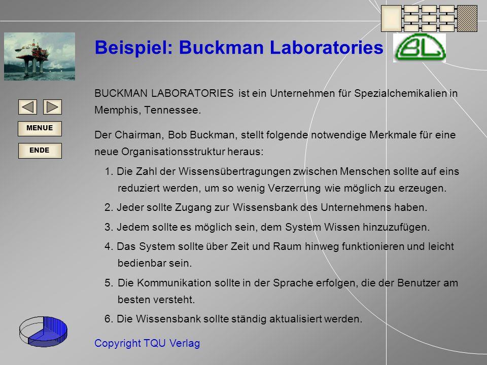 ENDE MENUE Copyright TQU Verlag Beispiel: Buckman Laboratories BUCKMAN LABORATORIES ist ein Unternehmen für Spezialchemikalien in Memphis, Tennessee.