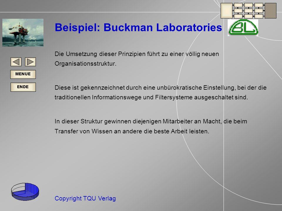 ENDE MENUE Copyright TQU Verlag Beispiel: Buckman Laboratories Die Umsetzung dieser Prinzipien führt zu einer völlig neuen Organisationsstruktur.
