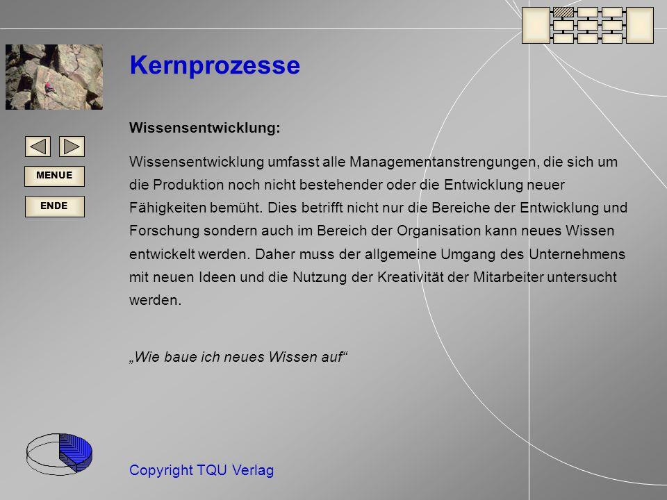 ENDE MENUE Copyright TQU Verlag Kernprozesse Wissensentwicklung: Wissensentwicklung umfasst alle Managementanstrengungen, die sich um die Produktion noch nicht bestehender oder die Entwicklung neuer Fähigkeiten bemüht.