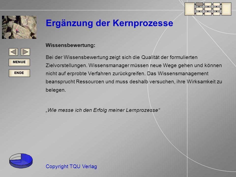 ENDE MENUE Copyright TQU Verlag Ergänzung der Kernprozesse Wissensbewertung: Bei der Wissensbewertung zeigt sich die Qualität der formulierten Zielvorstellungen.