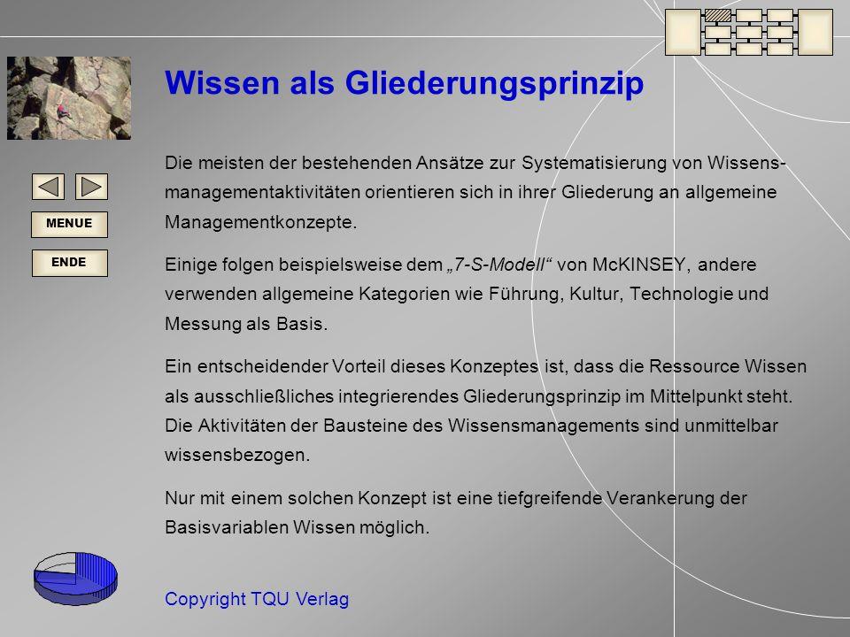 ENDE MENUE Copyright TQU Verlag Wissen als Gliederungsprinzip Die meisten der bestehenden Ansätze zur Systematisierung von Wissens- managementaktivitäten orientieren sich in ihrer Gliederung an allgemeine Managementkonzepte.