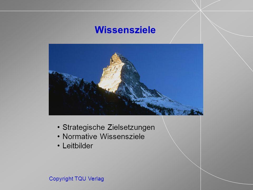Copyright TQU Verlag Wissensziele Strategische Zielsetzungen Normative Wissensziele Leitbilder