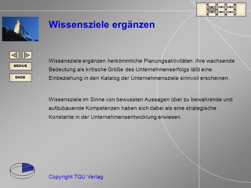 ENDE MENUE Copyright TQU Verlag Wissensziele ergänzen Wissensziele ergänzen herkömmliche Planungsaktivitäten.