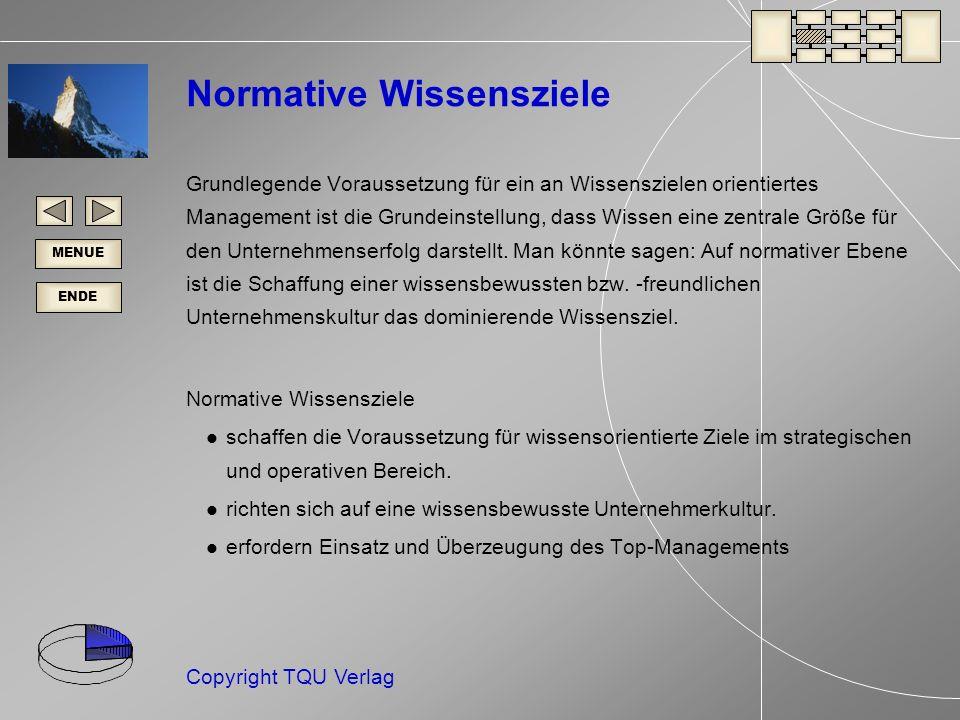 ENDE MENUE Copyright TQU Verlag Normative Wissensziele Grundlegende Voraussetzung für ein an Wissenszielen orientiertes Management ist die Grundeinstellung, dass Wissen eine zentrale Größe für den Unternehmenserfolg darstellt.