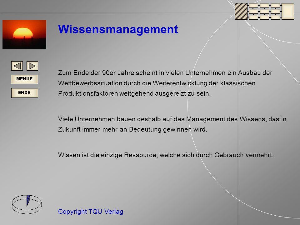ENDE MENUE Copyright TQU Verlag Wissensziele definieren Die Ausrichtung der wesentlichen Prozesse des Unternehmens, durch die Definition von Zielen, ist eine der Kernaufgaben des Managements.