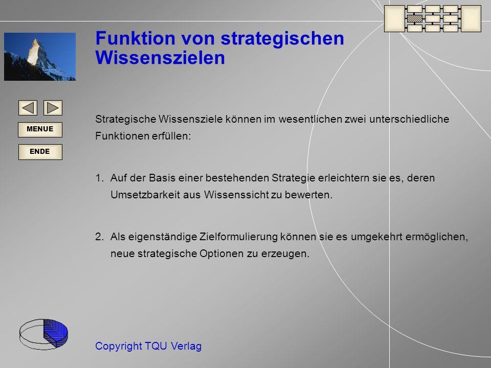 ENDE MENUE Copyright TQU Verlag Funktion von strategischen Wissenszielen Strategische Wissensziele können im wesentlichen zwei unterschiedliche Funktionen erfüllen: 1.