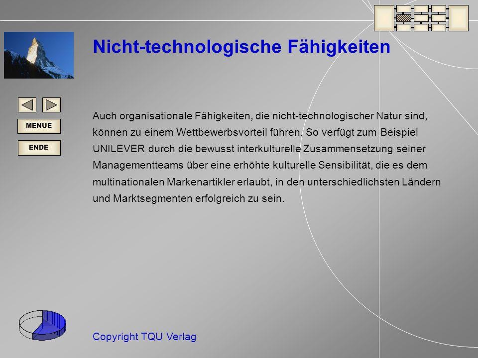 ENDE MENUE Copyright TQU Verlag Nicht-technologische Fähigkeiten Auch organisationale Fähigkeiten, die nicht-technologischer Natur sind, können zu einem Wettbewerbsvorteil führen.