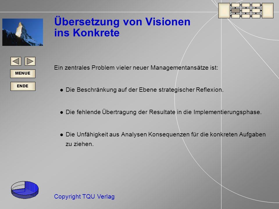 ENDE MENUE Copyright TQU Verlag Übersetzung von Visionen ins Konkrete Ein zentrales Problem vieler neuer Managementansätze ist: Die Beschränkung auf der Ebene strategischer Reflexion.