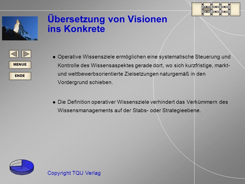 ENDE MENUE Copyright TQU Verlag Übersetzung von Visionen ins Konkrete Operative Wissensziele ermöglichen eine systematische Steuerung und Kontrolle des Wissensaspektes gerade dort, wo sich kurzfristige, markt- und wettbewerbsorientierte Zielsetzungen naturgemäß in den Vordergrund schieben.
