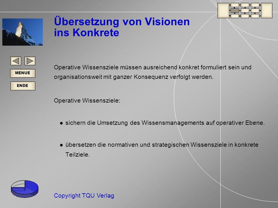 ENDE MENUE Copyright TQU Verlag Übersetzung von Visionen ins Konkrete Operative Wissensziele müssen ausreichend konkret formuliert sein und organisationsweit mit ganzer Konsequenz verfolgt werden.