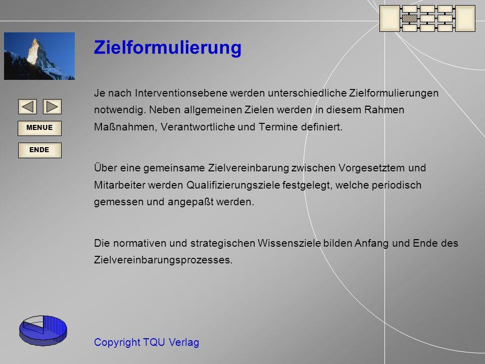 ENDE MENUE Copyright TQU Verlag Zielformulierung Je nach Interventionsebene werden unterschiedliche Zielformulierungen notwendig.