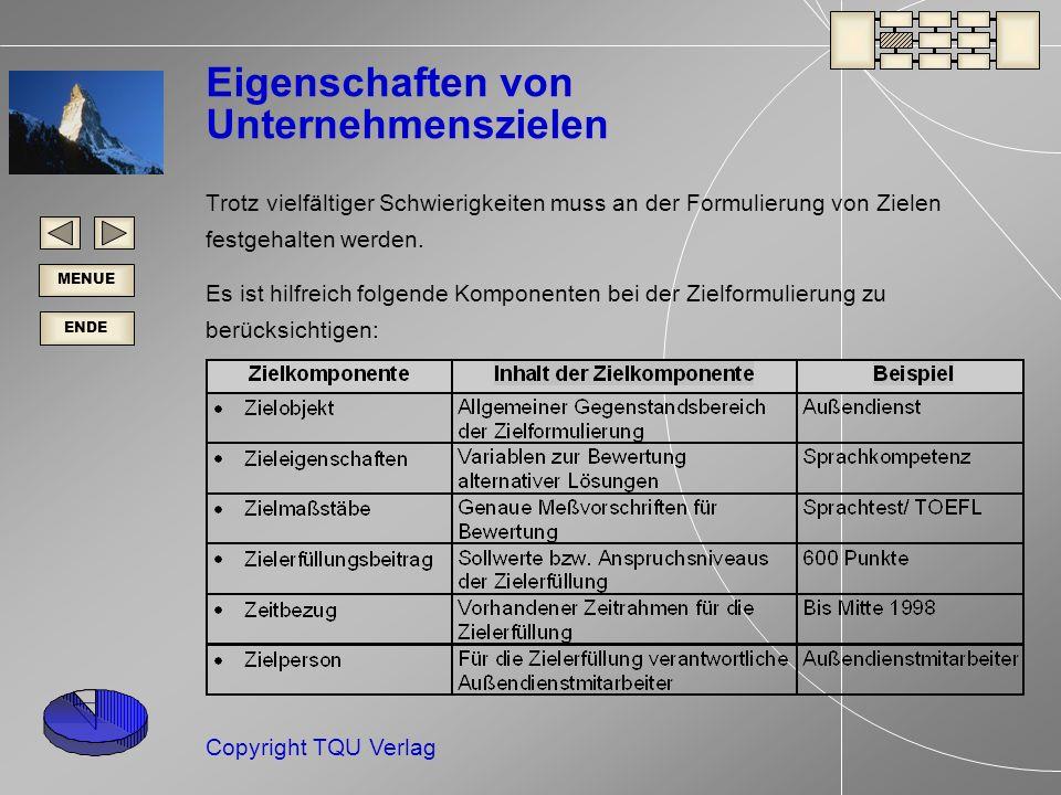 ENDE MENUE Copyright TQU Verlag Eigenschaften von Unternehmenszielen Trotz vielfältiger Schwierigkeiten muss an der Formulierung von Zielen festgehalten werden.
