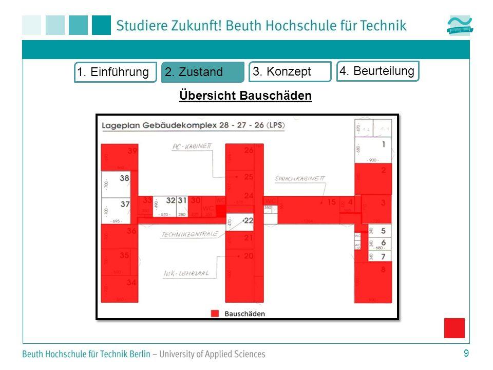 Im Fußboden Im Mauerwerk/ Fachwerk Im Dach-/ Deckenbereich 10 1.