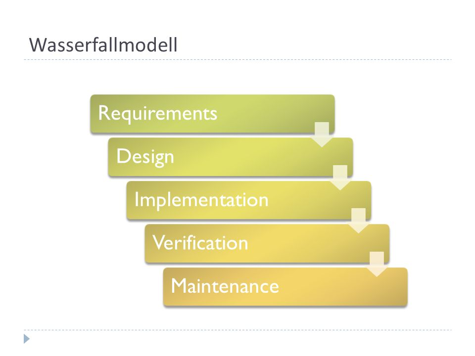 Wasserfallmodell RequirementsDesignImplementationVerificationMaintenance