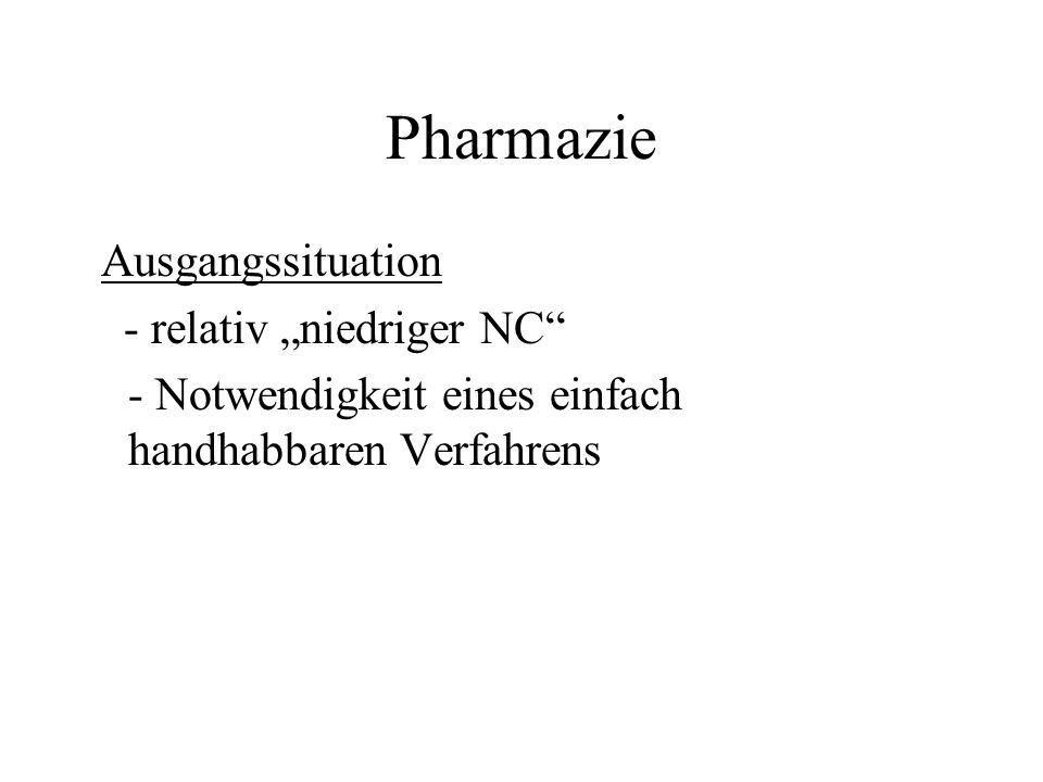 Pharmazie Ausgangssituation - relativ niedriger NC - Notwendigkeit eines einfach handhabbaren Verfahrens