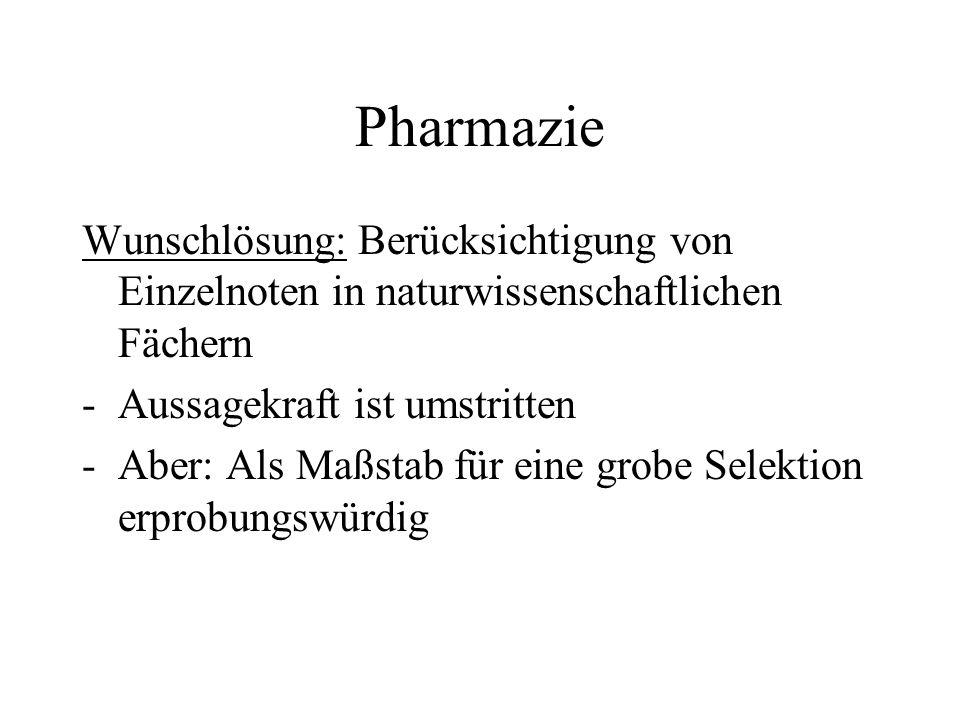 Pharmazie Probleme: -Unterschiedlichkeit der Schulzeugnisse, insbesondere der im Ausland erworbenen -Keine eigenen Ressourcen, (noch ) kein Angebot der ZVS