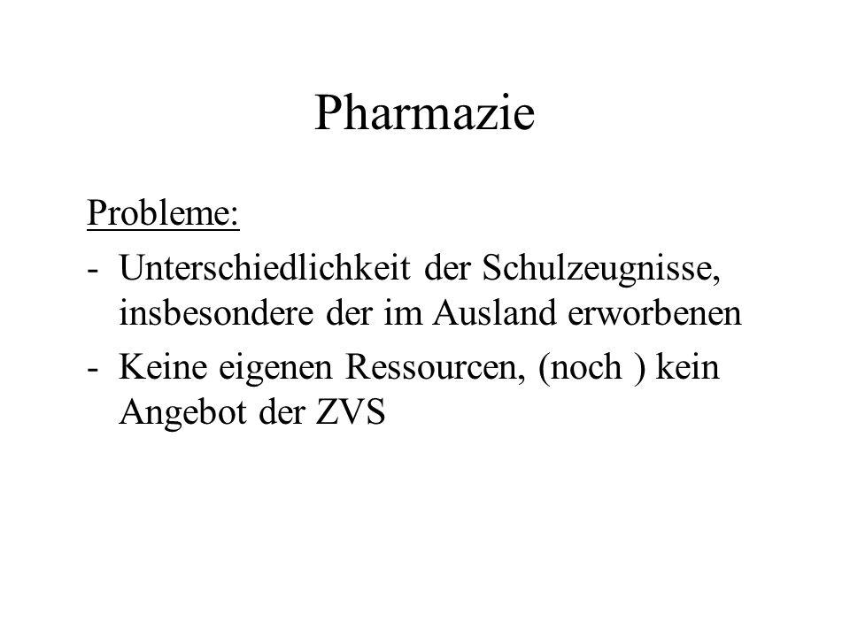 Pharmazie Probleme: -Unterschiedlichkeit der Schulzeugnisse, insbesondere der im Ausland erworbenen -Keine eigenen Ressourcen, (noch ) kein Angebot de