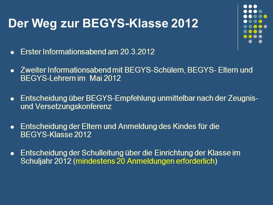 Der Weg zur BEGYS-Klasse 2012 Erster Informationsabend am 20.3.2012 Zweiter Informationsabend mit BEGYS-Schülern, BEGYS- Eltern und BEGYS-Lehrern im M