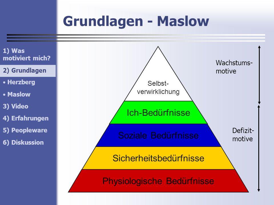 Grundlagen - Maslow 1) Was motiviert mich? 2) Grundlagen Herzberg Maslow 3) Video 4) Erfahrungen 5) Peopleware 6) Diskussion 2) Grundlagen Physiologis
