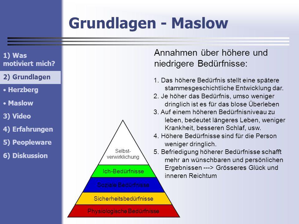Grundlagen - Maslow Physiologische Bedürfnisse Ich-Bedürfnisse Soziale Bedürfnisse Sicherheitsbedürfnisse Selbst- verwirklichung Annahmen über höhere
