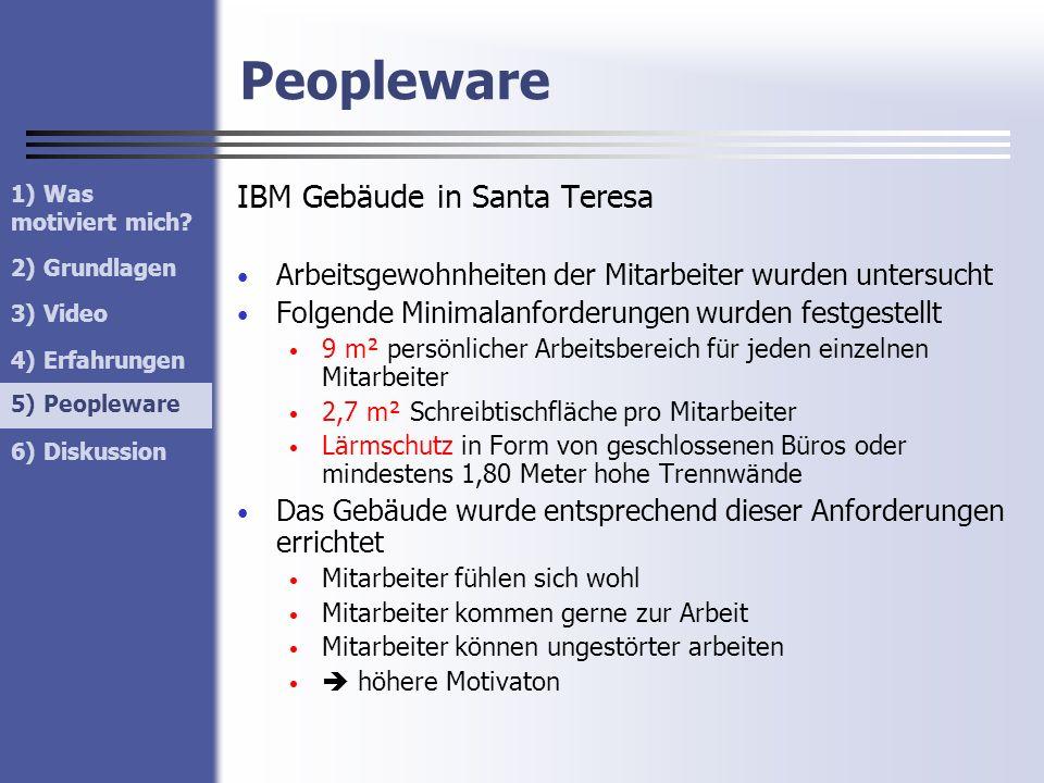 Peopleware IBM Gebäude in Santa Teresa Arbeitsgewohnheiten der Mitarbeiter wurden untersucht Folgende Minimalanforderungen wurden festgestellt 9 m² pe
