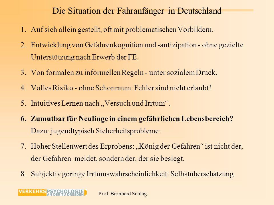 Prof. Bernhard Schlag Der junge Mensch will vorankommen (Motivation): Räumlich... mobil sein, Sozial... besser als andere sein, Als Person... sich wei