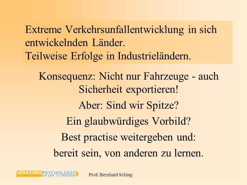 Prof. Bernhard Schlag 23
