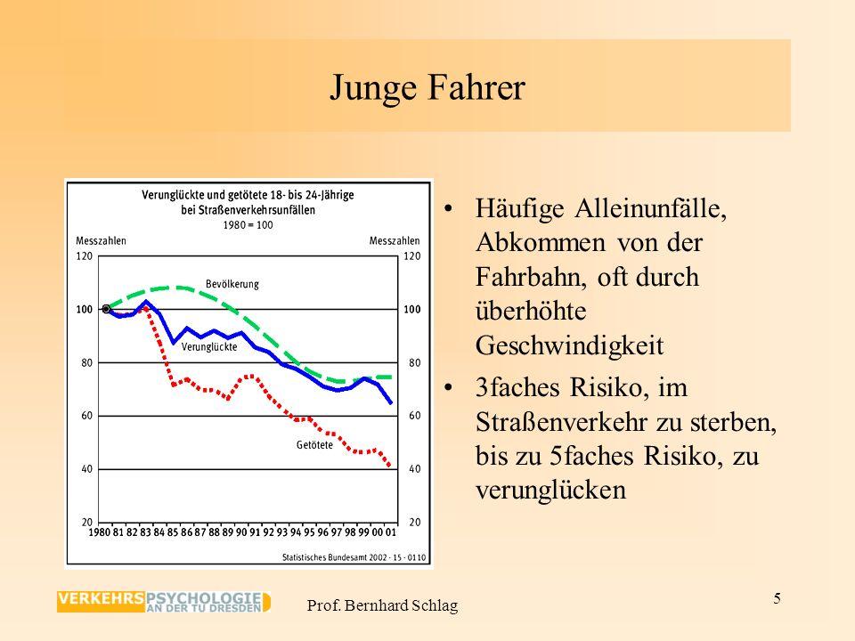 Prof. Bernhard Schlag 4 Kfz-Unfälle nach Altersgruppen Hochrisikogruppe: 18-25 Jährige Straßenverkehrsunfälle = Todesursache Nr. 1