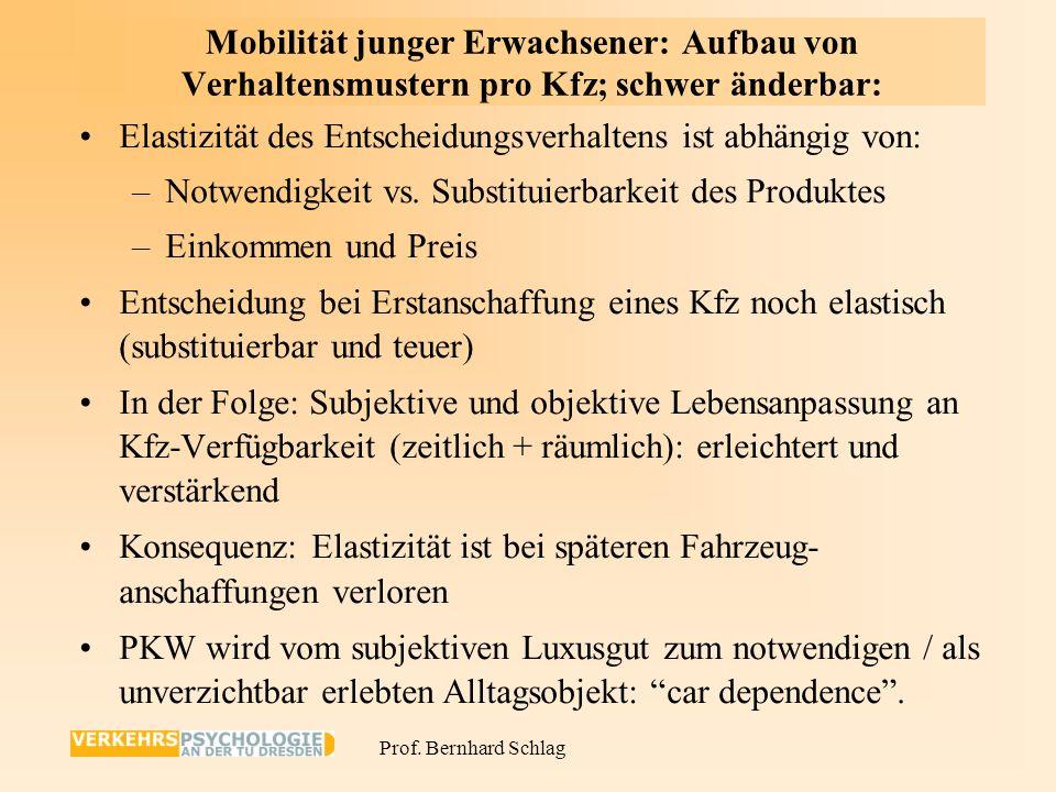Prof. Bernhard Schlag Entwicklungspsychologie und Fahrsozialisation 1.Neues zu erfahren ist immer mit Risiken verbunden. Erfolg ist nie sicher... 2.Be