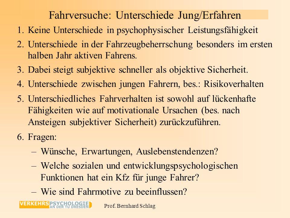 Prof. Bernhard Schlag Mobilität junger Erwachsener: Aufbau von Verhaltensmustern pro Kfz; schwer änderbar: Elastizität des Entscheidungsverhaltens ist