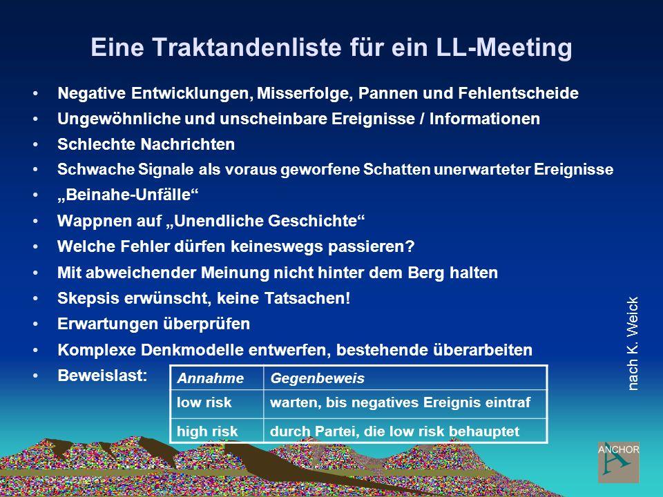 Eine Traktandenliste für ein LL-Meeting Negative Entwicklungen, Misserfolge, Pannen und Fehlentscheide Ungewöhnliche und unscheinbare Ereignisse / Inf