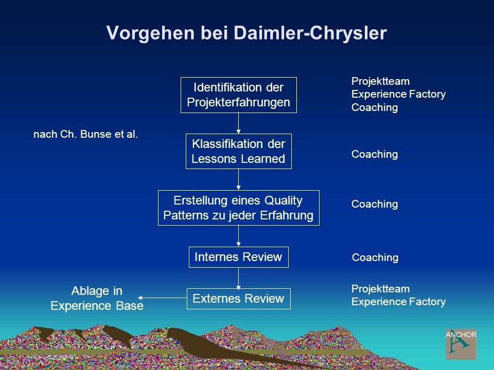 Vorgehen bei Daimler-Chrysler Identifikation der Projekterfahrungen Klassifikation der Lessons Learned Erstellung eines Quality Patterns zu jeder Erfa