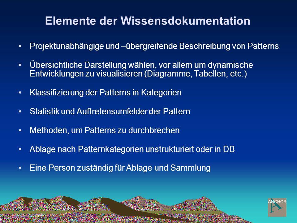 Elemente der Wissensdokumentation Projektunabhängige und –übergreifende Beschreibung von Patterns Übersichtliche Darstellung wählen, vor allem um dyna