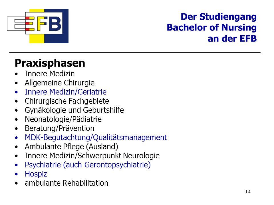 14 Der Studiengang Bachelor of Nursing an der EFB Praxisphasen Innere Medizin Allgemeine Chirurgie Innere Medizin/Geriatrie Chirurgische Fachgebiete G