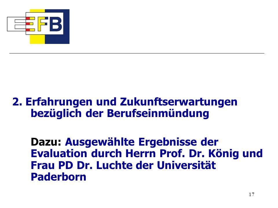 17 2. Erfahrungen und Zukunftserwartungen bezüglich der Berufseinmündung Dazu: Ausgewählte Ergebnisse der Evaluation durch Herrn Prof. Dr. König und F