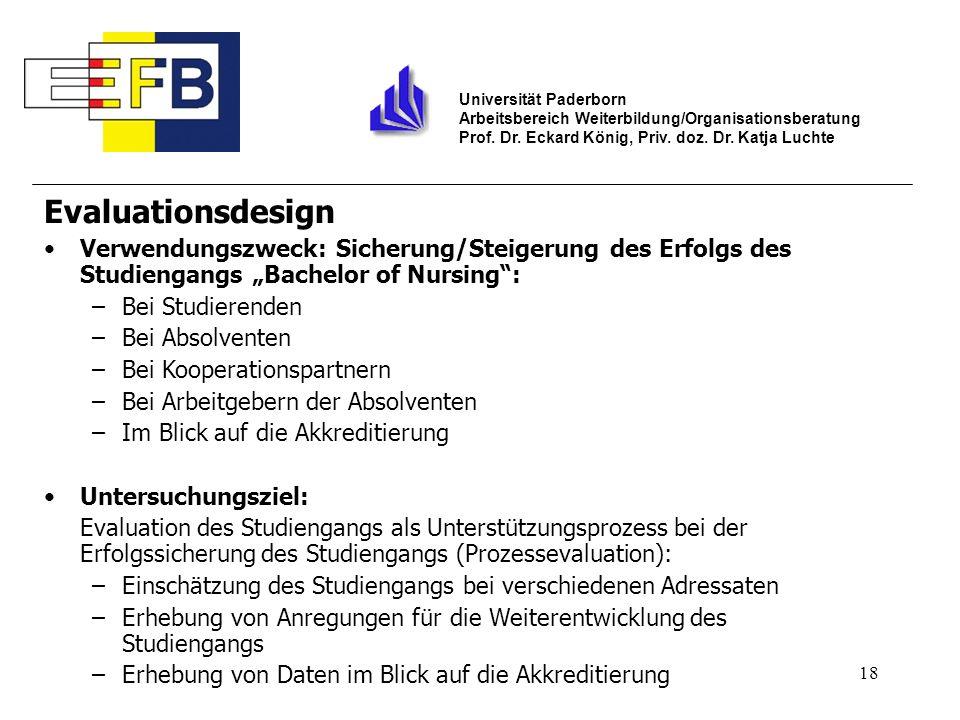 18 Universität Paderborn Arbeitsbereich Weiterbildung/Organisationsberatung Prof. Dr. Eckard König, Priv. doz. Dr. Katja Luchte Evaluationsdesign Verw