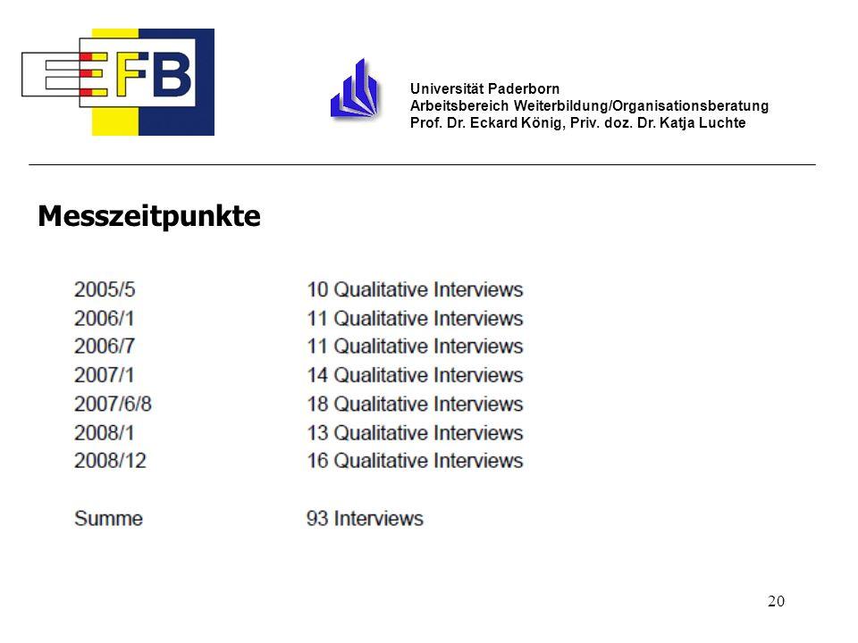 20 Messzeitpunkte Universität Paderborn Arbeitsbereich Weiterbildung/Organisationsberatung Prof. Dr. Eckard König, Priv. doz. Dr. Katja Luchte