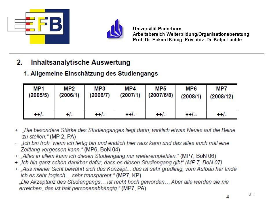 21 Universität Paderborn Arbeitsbereich Weiterbildung/Organisationsberatung Prof. Dr. Eckard König, Priv. doz. Dr. Katja Luchte