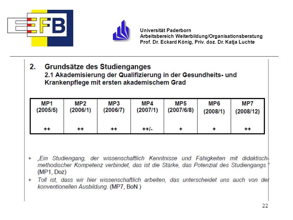 22 Universität Paderborn Arbeitsbereich Weiterbildung/Organisationsberatung Prof. Dr. Eckard König, Priv. doz. Dr. Katja Luchte