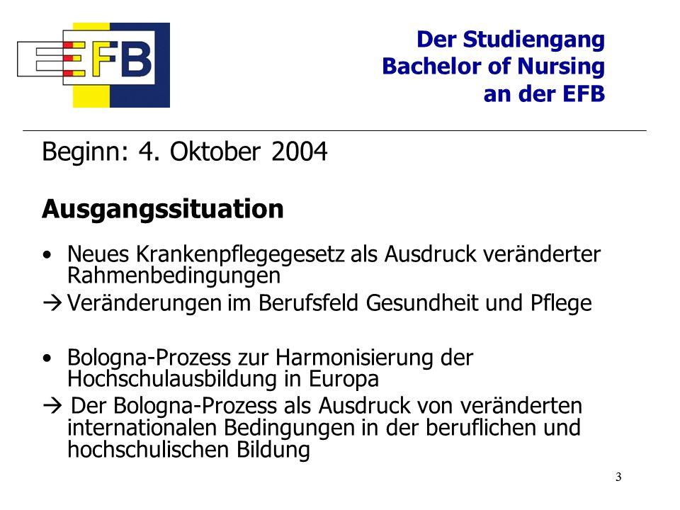 33 Beginn: 4. Oktober 2004 Ausgangssituation Neues Krankenpflegegesetz als Ausdruck veränderter Rahmenbedingungen Veränderungen im Berufsfeld Gesundhe