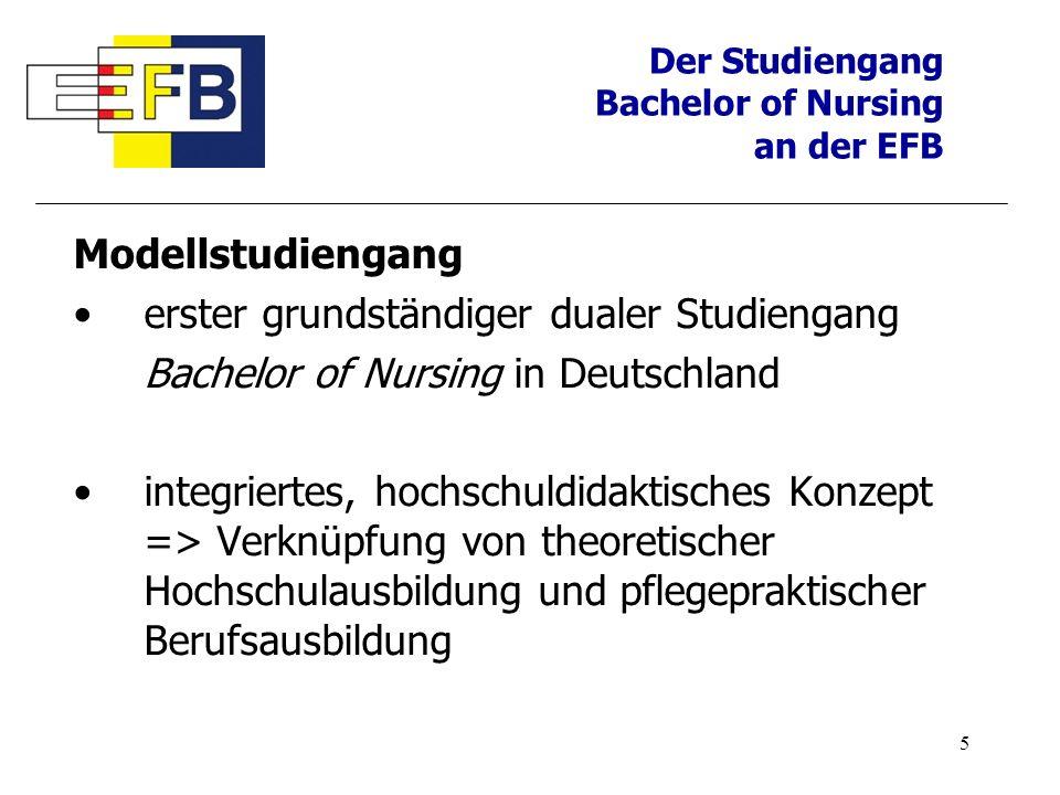 16 Der Studiengang Bachelor of Nursing an der EFB Unsere Erfahrungen aus praxisbegleitenden Studientagen und Zwischengesprächen: An die Studierenden werden Erwartungen im Hinblick auf Pflegetechniken gestellt, die sich an den Abläufen der Ausbildungen an Schulen orientieren.