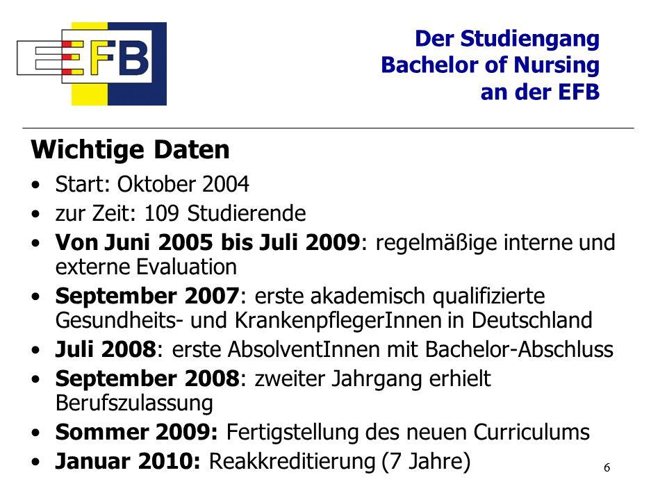 7 Aufbau des Studiengangs Theoriephasen an der EFB (8 Semester) Pflegepraxisphasen bei den 10 Kooperations- partnern in Berlin und Brandenburg (6 Semester) Berufszulassende Prüfung (Ende des 6.