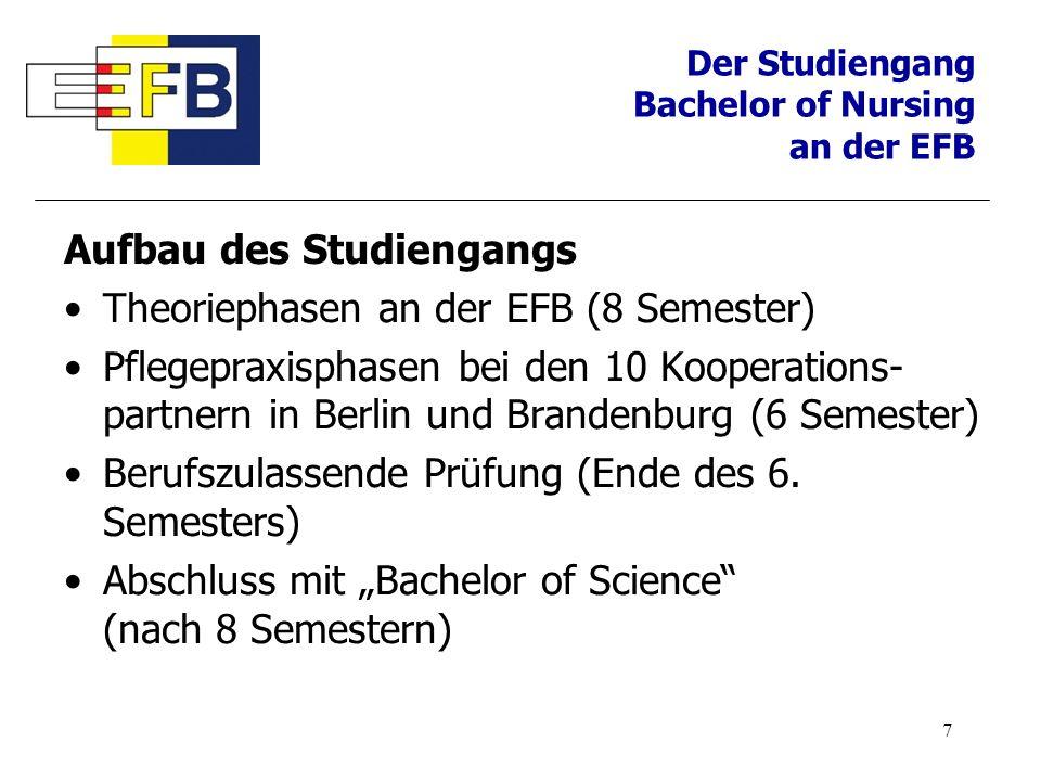 8 Der Studiengang Bachelor of Nursing an der EFB Kooperationspartner Charité – Die Gesundheitsakademie Ev.
