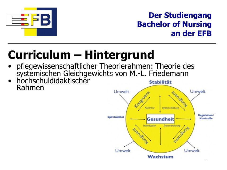 10 Curriculum - Schwerpunkte 16 fächerintegrative Module über 4 Jahre 2 Module pro Semester (60 ECTS pro Semester 240 ECTS/BScN) Module verknüpfen in den ersten 6 Semestern Theorie und Pflegepraxis, sowie das praktische Training, praxisbegleitende Studientage und Praxisaufträge Module umfassen in den ersten 6 Semestern Inhalte der Ausbildungs- und Prüfungsverordnung (KrPflG) fächerintegrative Modulprüfungen Der Studiengang Bachelor of Nursing an der EFB
