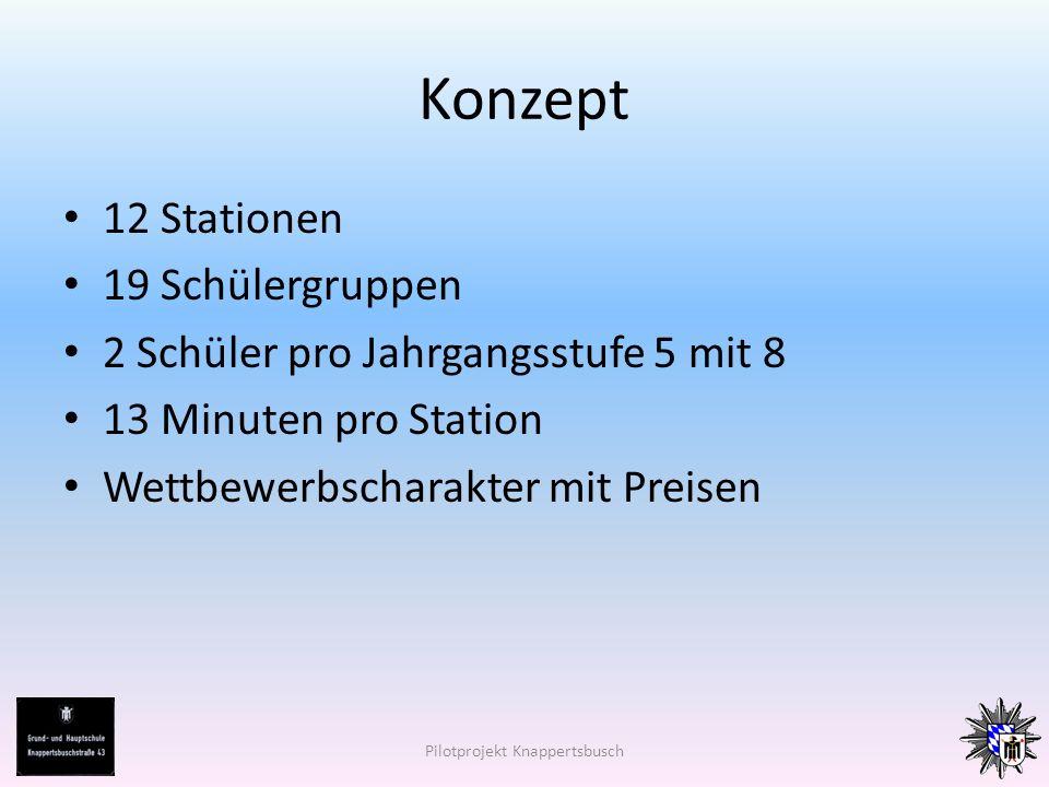Konzept 12 Stationen 19 Schülergruppen 2 Schüler pro Jahrgangsstufe 5 mit 8 13 Minuten pro Station Wettbewerbscharakter mit Preisen Pilotprojekt Knappertsbusch