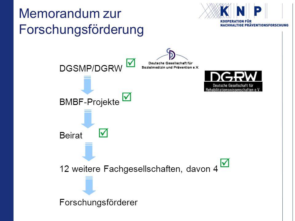DGSMP/DGRW BMBF-Projekte Beirat 12 weitere Fachgesellschaften, davon 4 Forschungsförderer